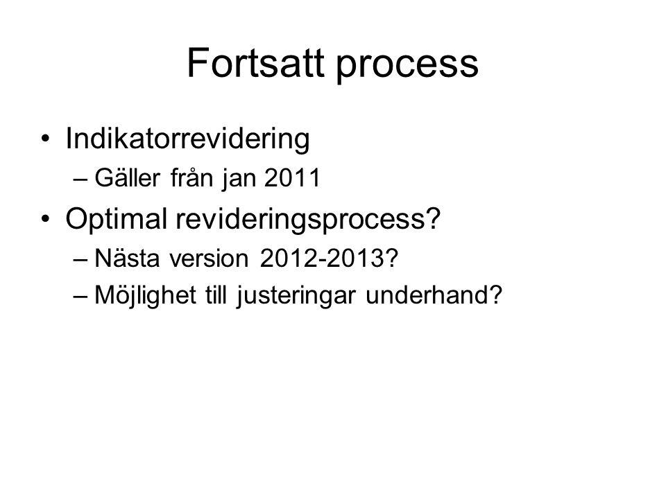 Fortsatt process Indikatorrevidering Optimal revideringsprocess