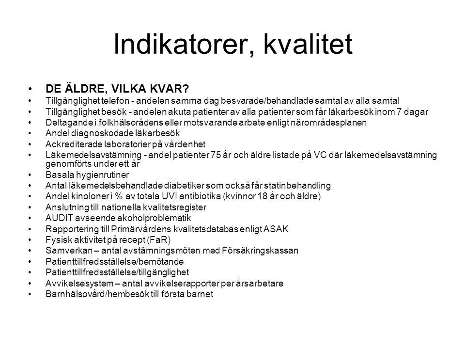 Indikatorer, kvalitet DE ÄLDRE, VILKA KVAR