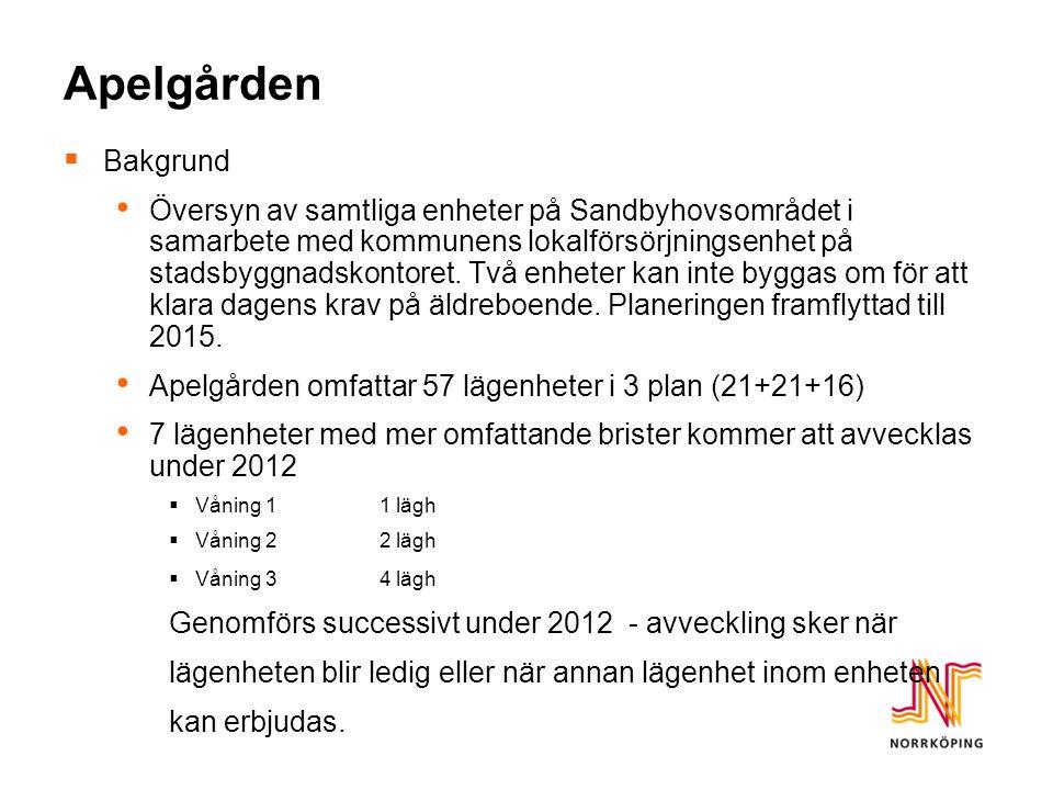 Apelgården Bakgrund.