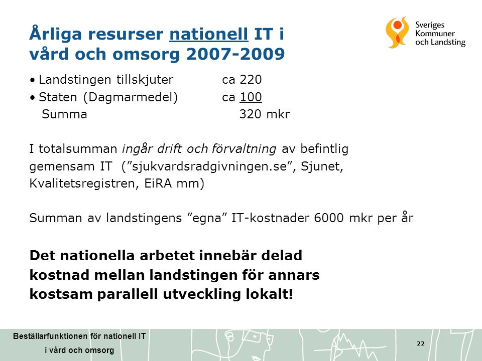 Årliga resurser nationell IT i vård och omsorg 2007-2009