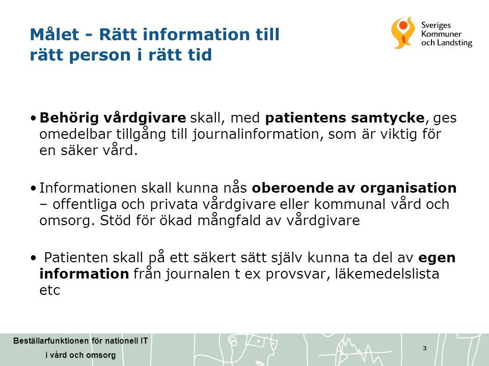 Målet - Rätt information till rätt person i rätt tid