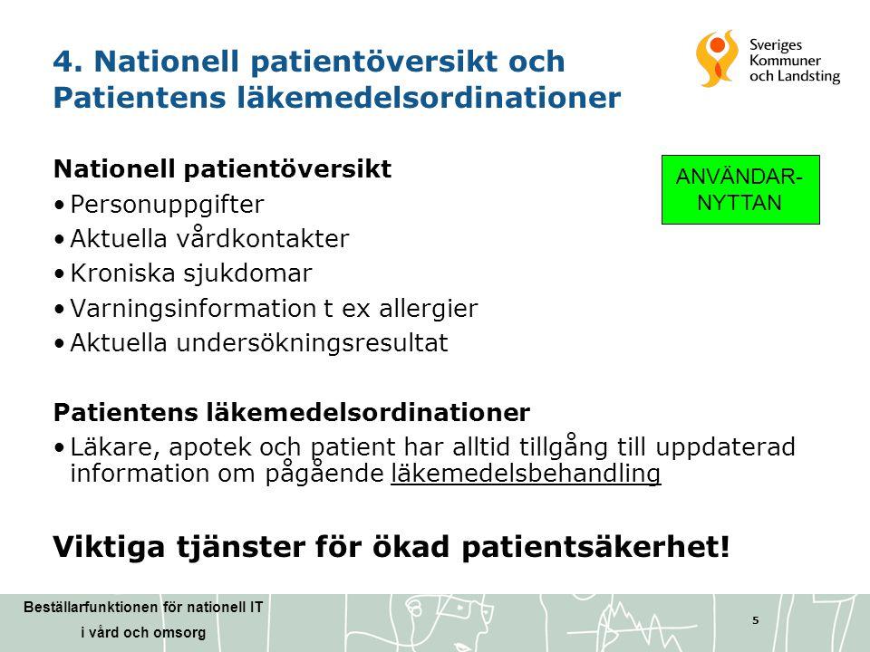 4. Nationell patientöversikt och Patientens läkemedelsordinationer