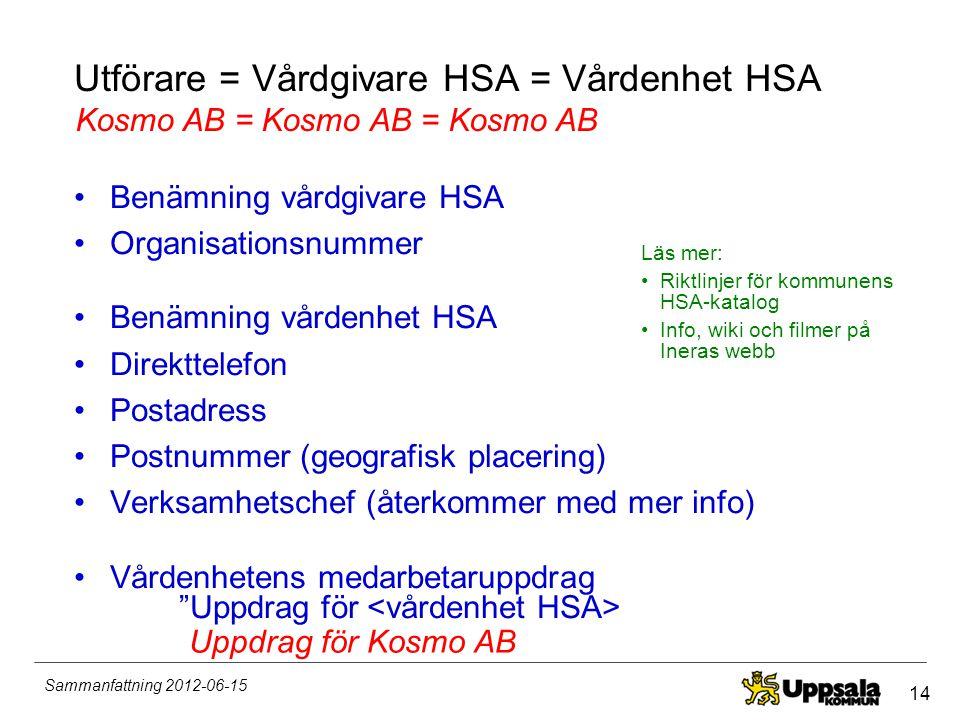 Utförare = Vårdgivare HSA = Vårdenhet HSA