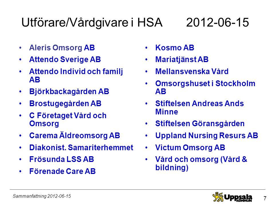 Utförare/Vårdgivare i HSA 2012-06-15