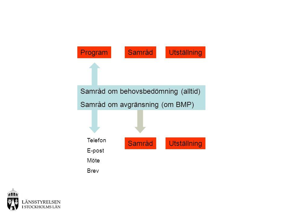Samråd om behovsbedömning (alltid) Samråd om avgränsning (om BMP)