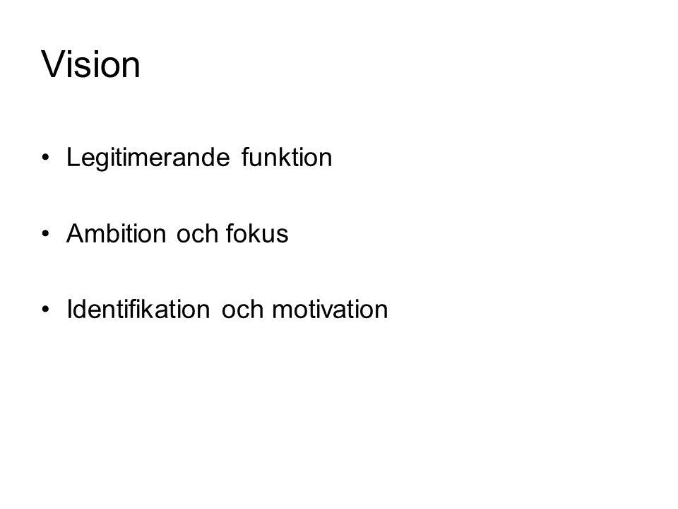 Vision Legitimerande funktion Ambition och fokus