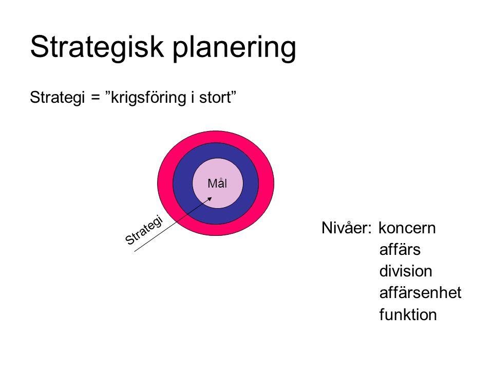 Strategisk planering Strategi = krigsföring i stort Nivåer: koncern