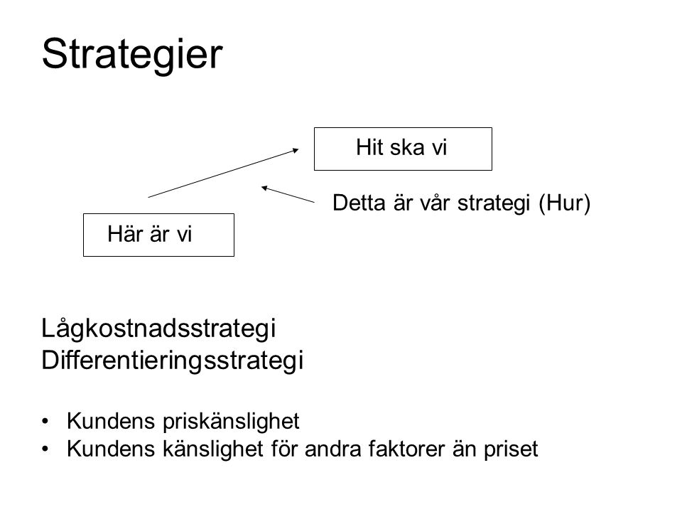 Strategier Hit ska vi Här är vi Lågkostnadsstrategi