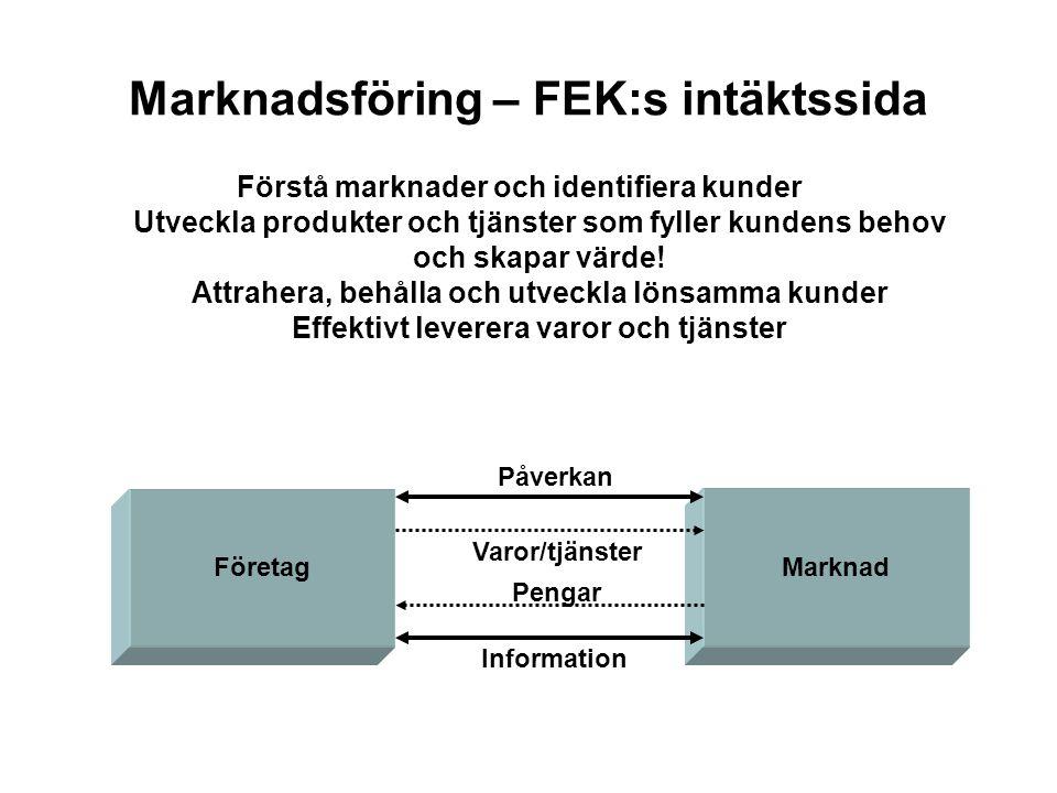 Marknadsföring – FEK:s intäktssida