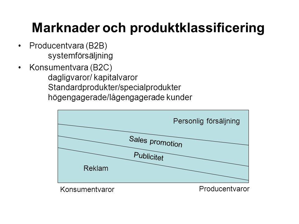Marknader och produktklassificering