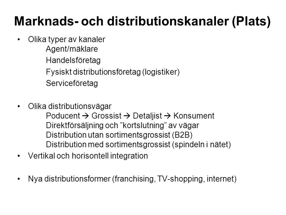 Marknads- och distributionskanaler (Plats)