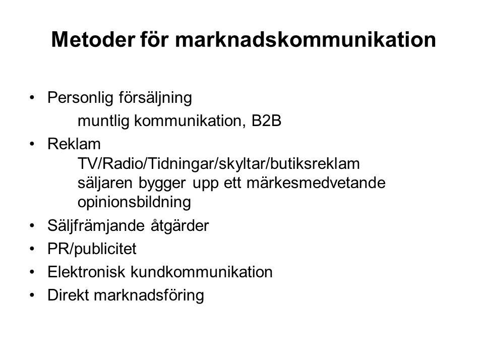 Metoder för marknadskommunikation
