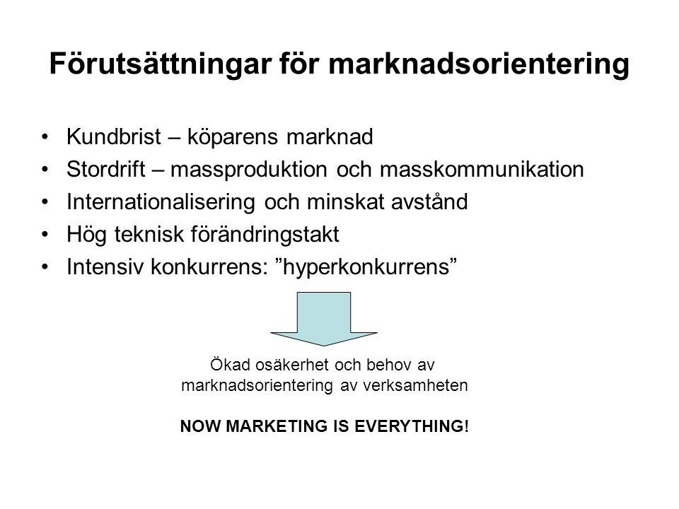 Förutsättningar för marknadsorientering
