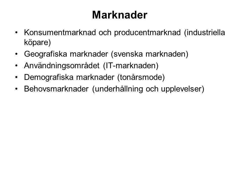 Marknader Konsumentmarknad och producentmarknad (industriella köpare)