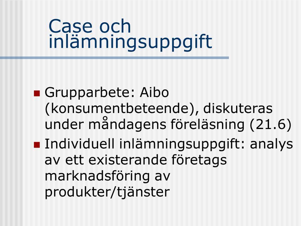 Case och inlämningsuppgift