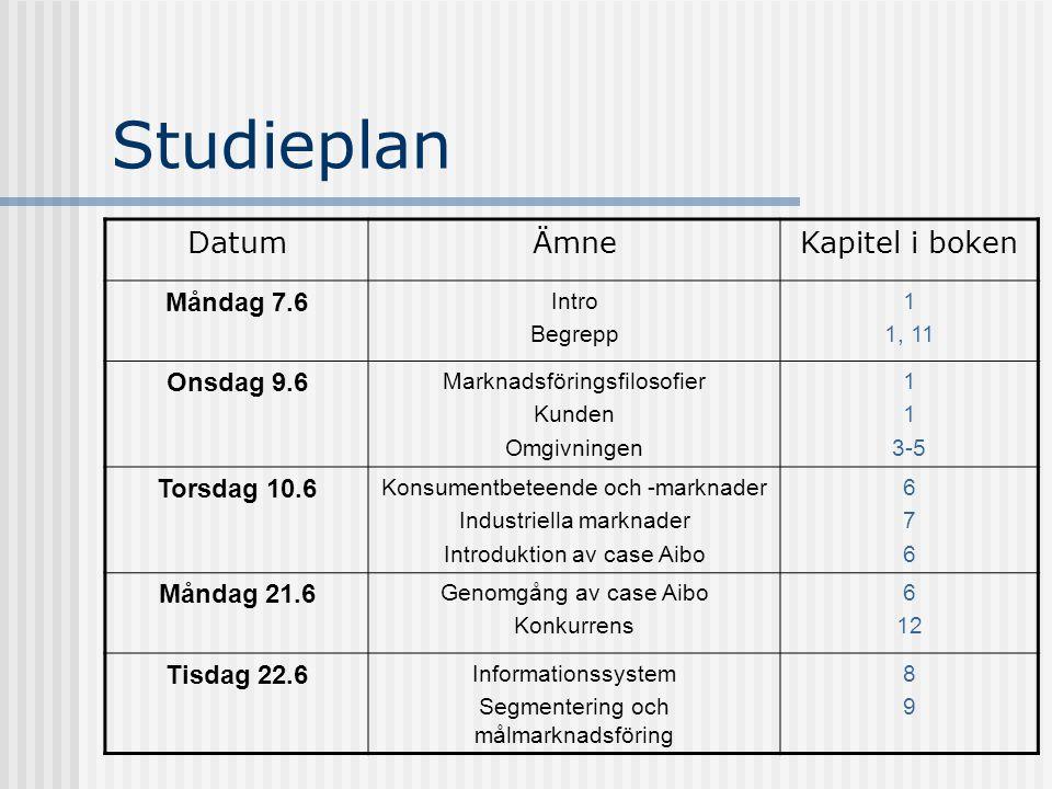 Studieplan Datum Ämne Kapitel i boken Måndag 7.6 Onsdag 9.6