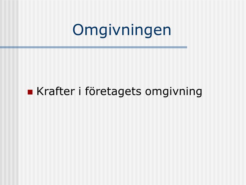 03/04/2017 Omgivningen Krafter i företagets omgivning