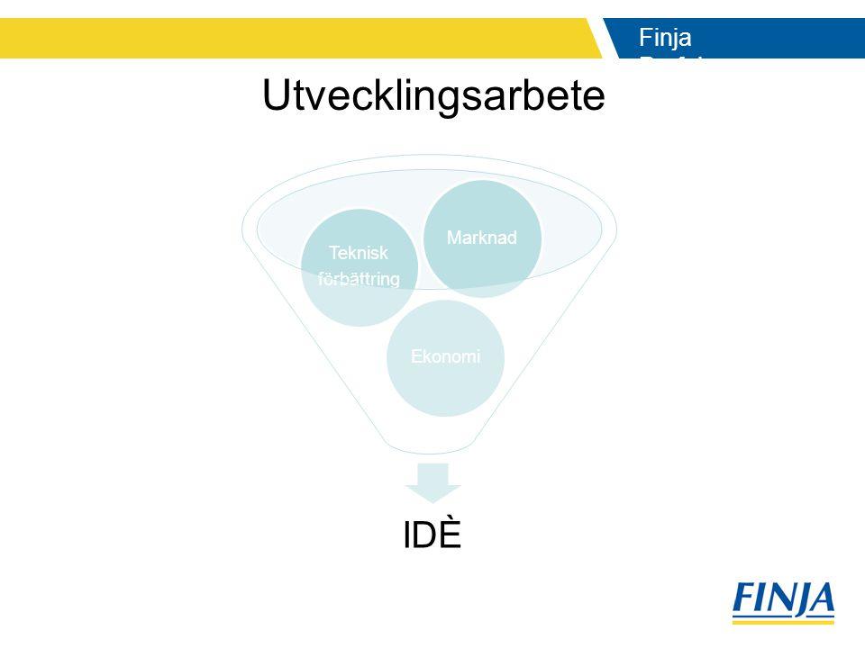 Utvecklingsarbete Marknad förbättring Teknisk Ekonomi IDÈ 8