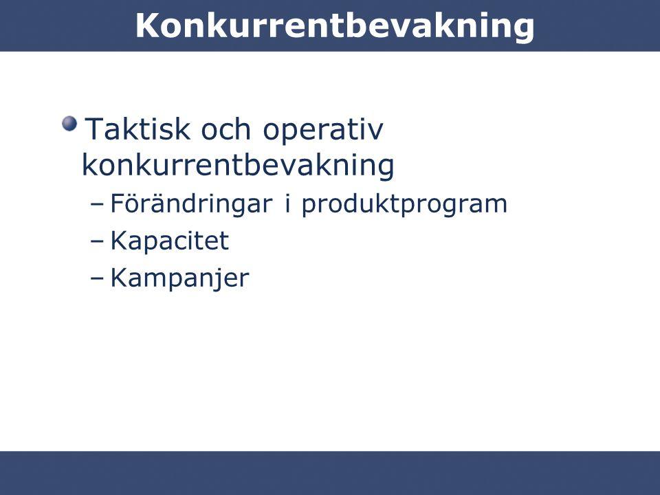 Konkurrentbevakning Taktisk och operativ konkurrentbevakning