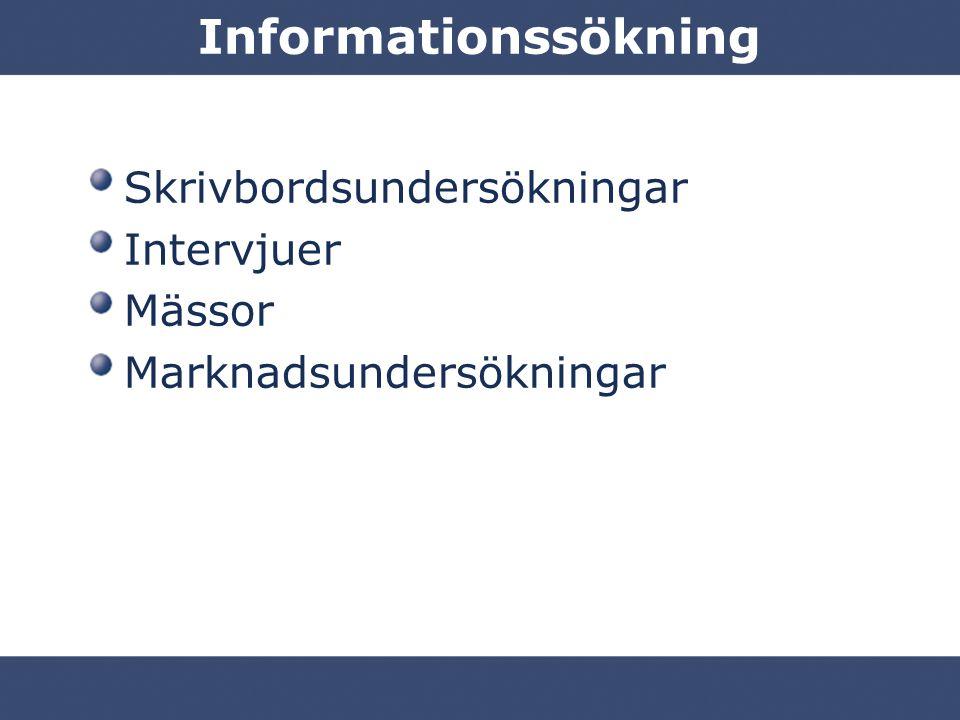 Informationssökning Skrivbordsundersökningar Intervjuer Mässor