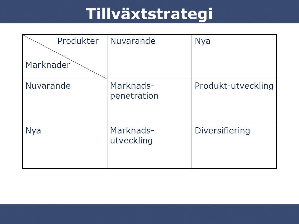 Tillväxtstrategi Produkter Marknader Nuvarande Nya