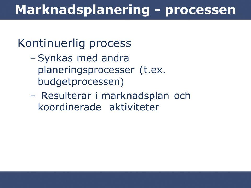 Marknadsplanering - processen