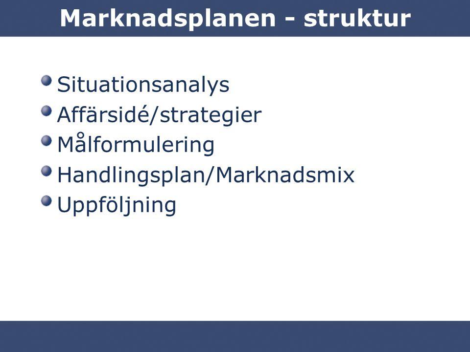 Marknadsplanen - struktur