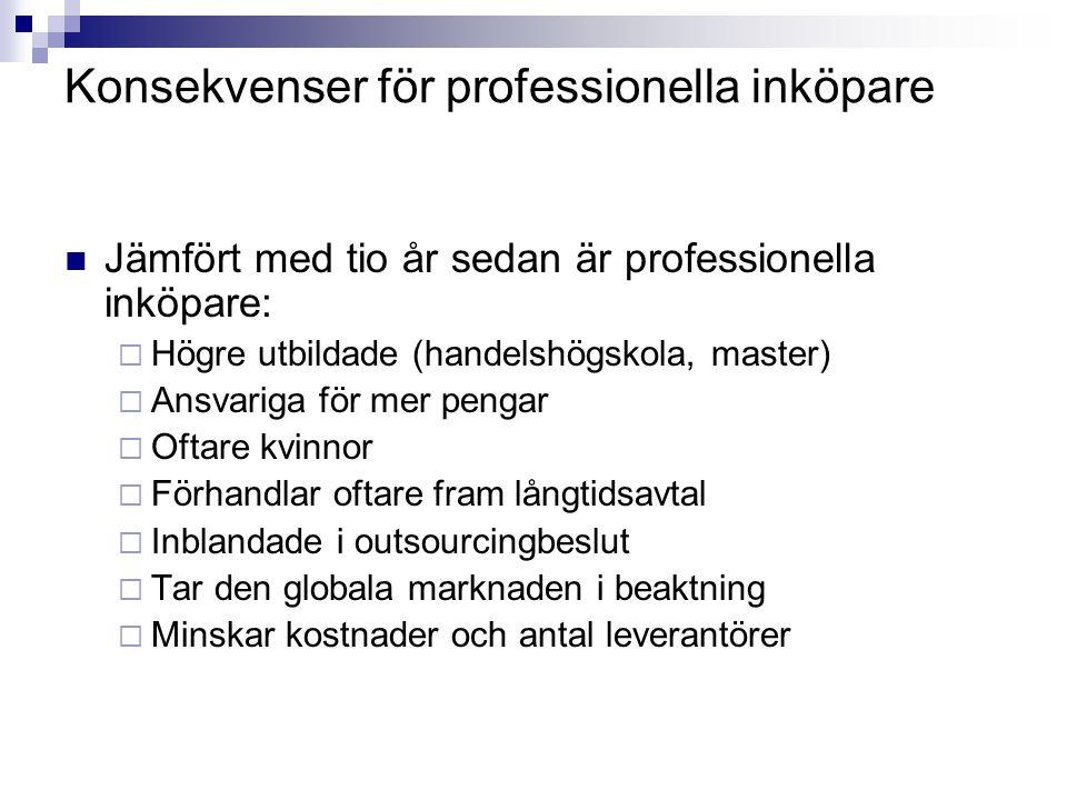 Konsekvenser för professionella inköpare