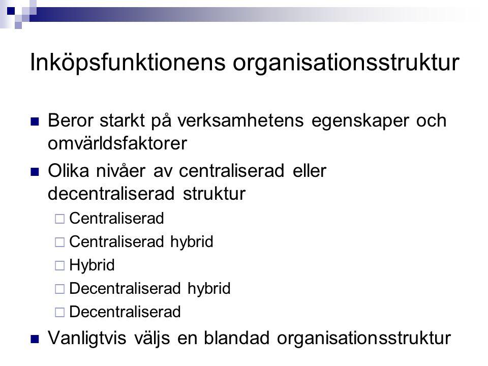 Inköpsfunktionens organisationsstruktur