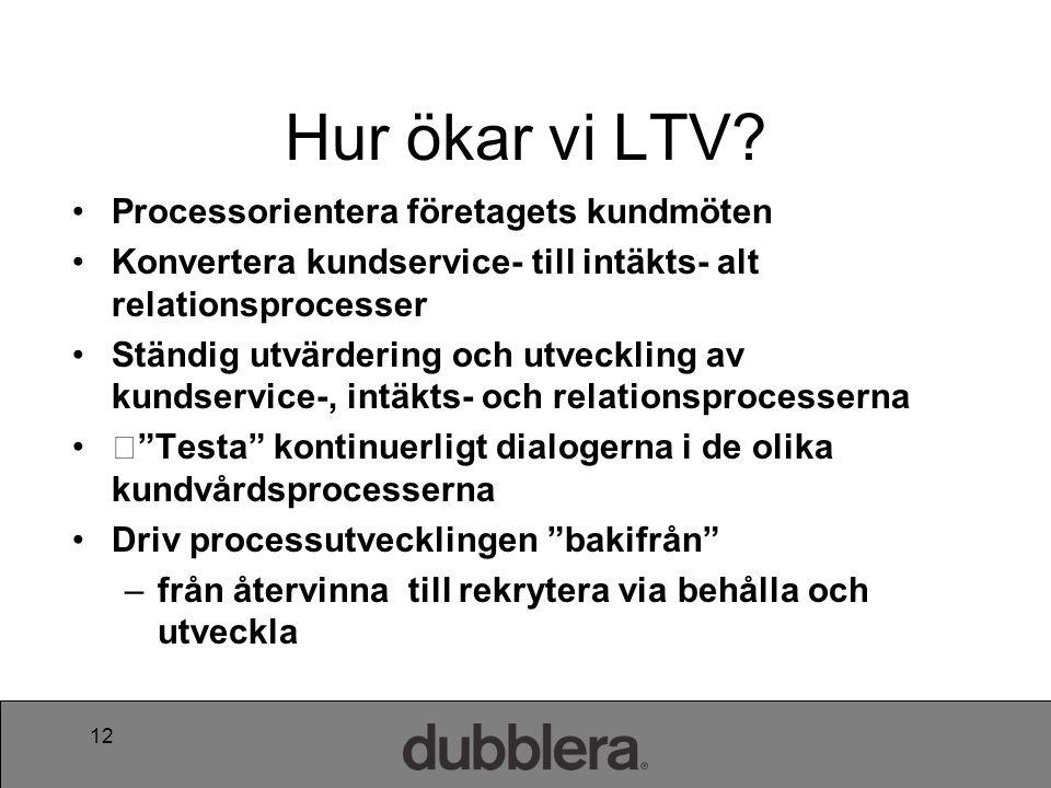Hur ökar vi LTV Processorientera företagets kundmöten