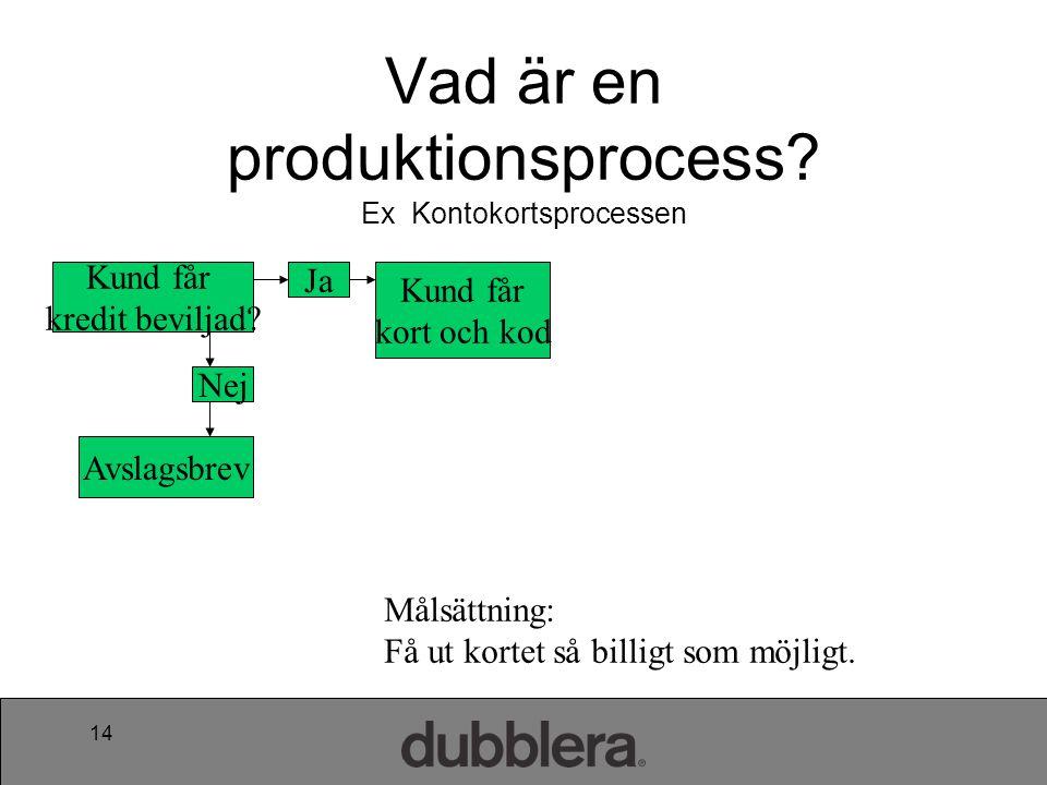 Vad är en produktionsprocess Ex Kontokortsprocessen