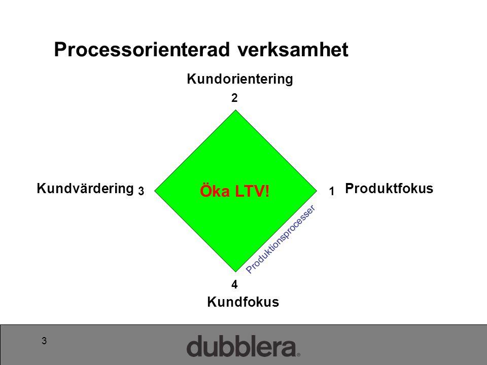 Produktionsprocesser