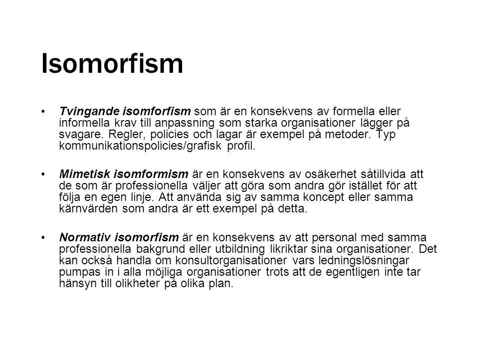 Isomorfism