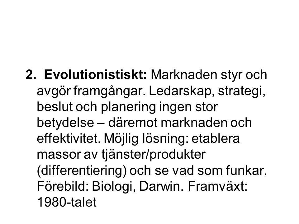 2. Evolutionistiskt: Marknaden styr och avgör framgångar