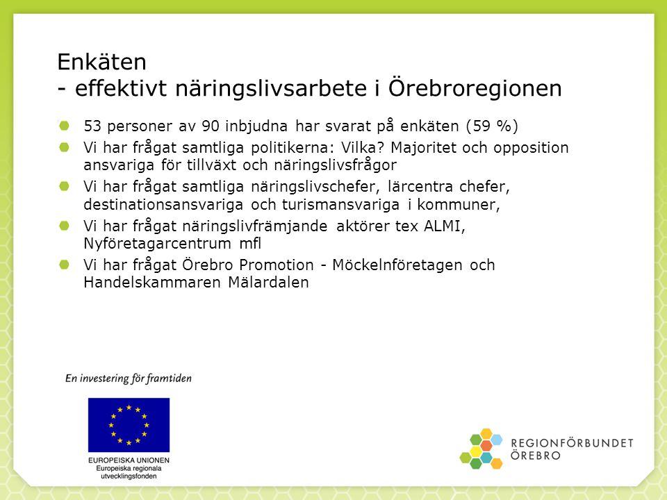 Enkäten - effektivt näringslivsarbete i Örebroregionen