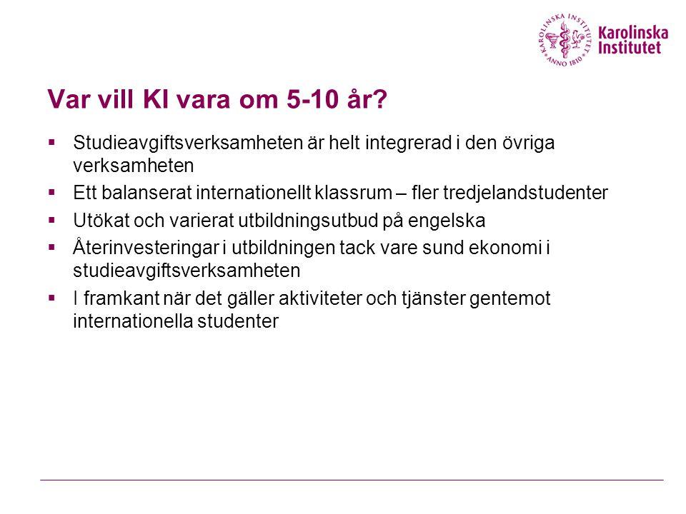 Var vill KI vara om 5-10 år Studieavgiftsverksamheten är helt integrerad i den övriga verksamheten.