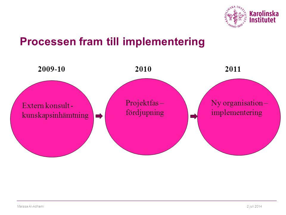Processen fram till implementering