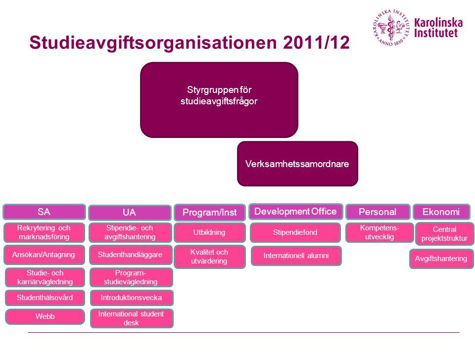 Studieavgiftsorganisationen 2011/12