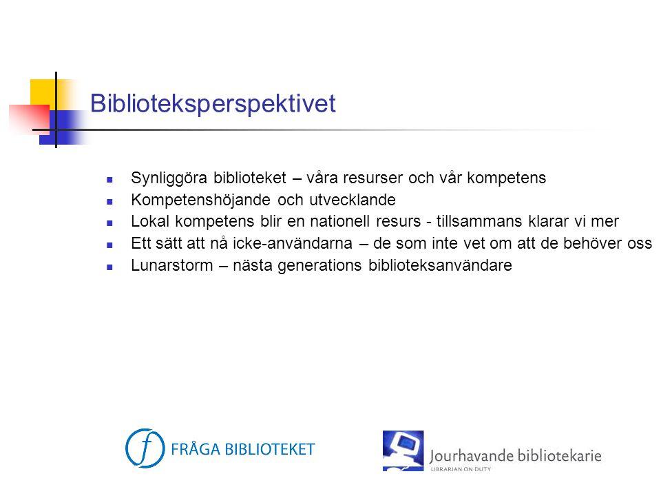 Biblioteksperspektivet