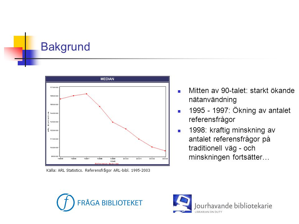 Bakgrund Mitten av 90-talet: starkt ökande nätanvändning