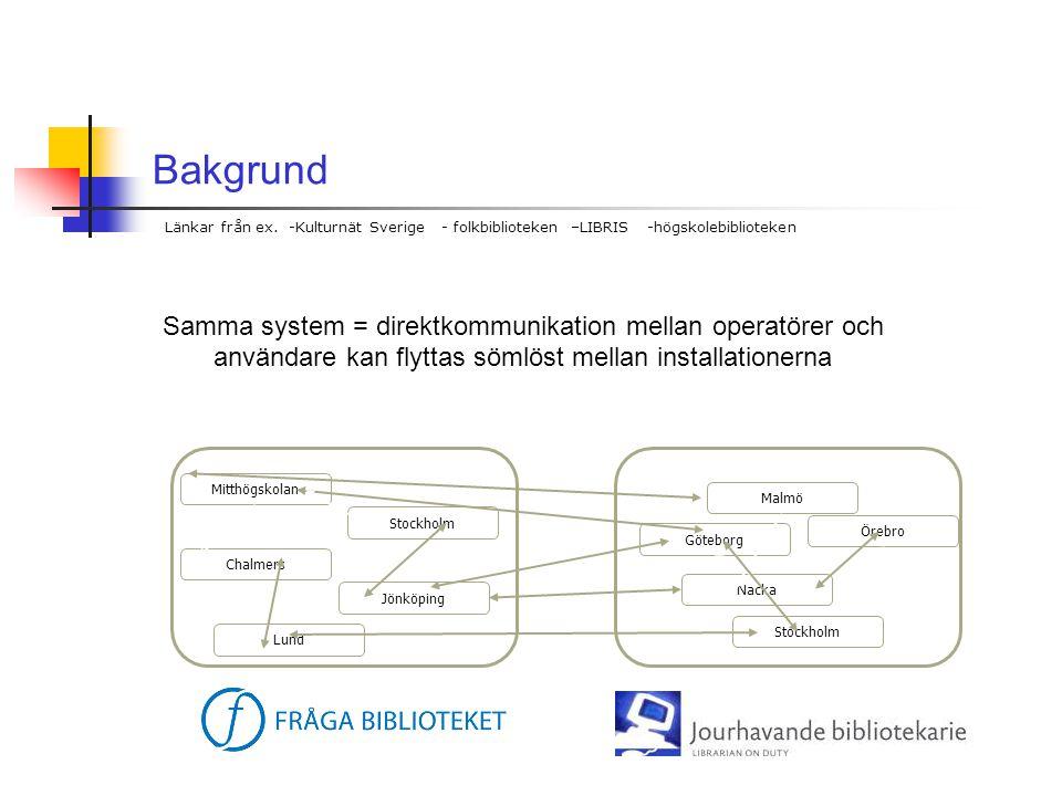 Bakgrund Länkar från ex. -Kulturnät Sverige - folkbiblioteken –LIBRIS -högskolebiblioteken.