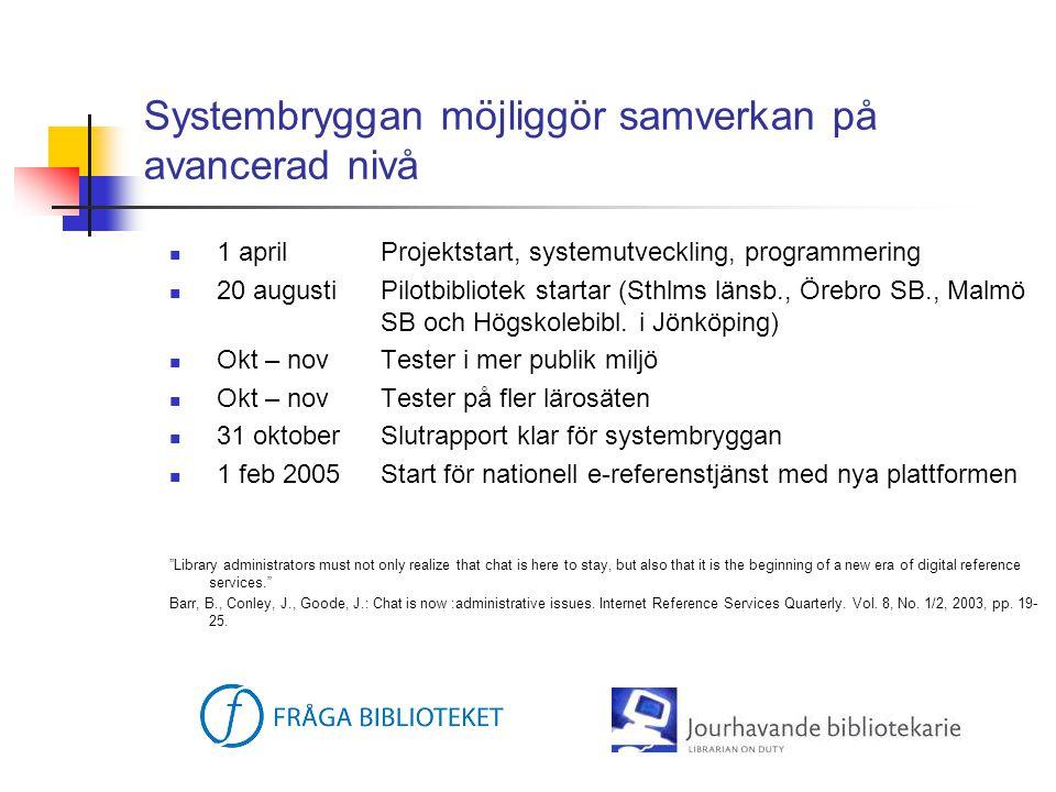 Systembryggan möjliggör samverkan på avancerad nivå