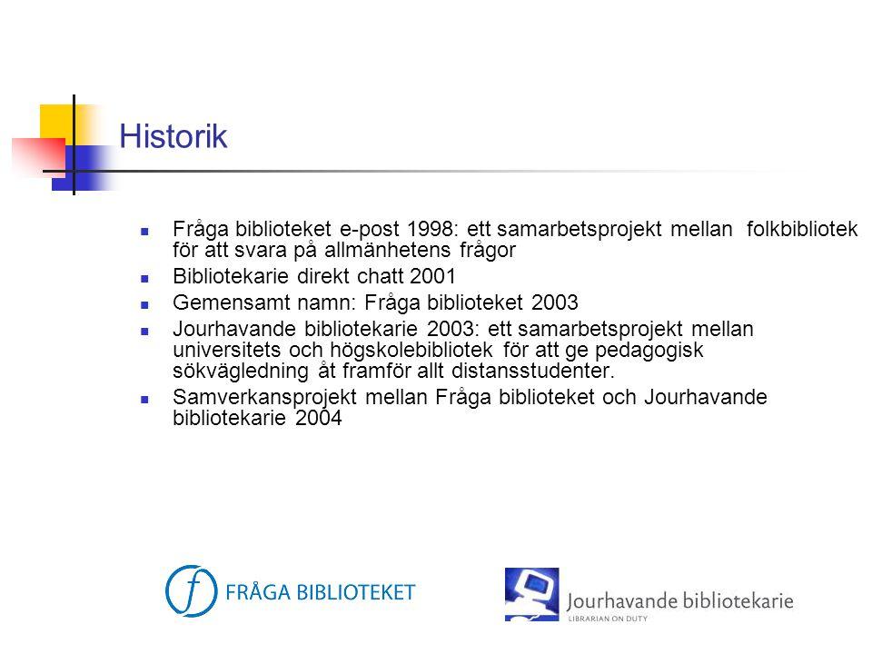 Historik Fråga biblioteket e-post 1998: ett samarbetsprojekt mellan folkbibliotek för att svara på allmänhetens frågor.