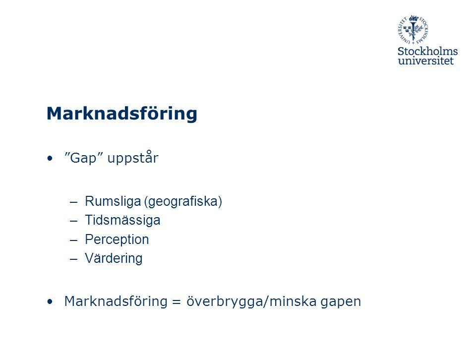 Marknadsföring Gap uppstår Rumsliga (geografiska) Tidsmässiga