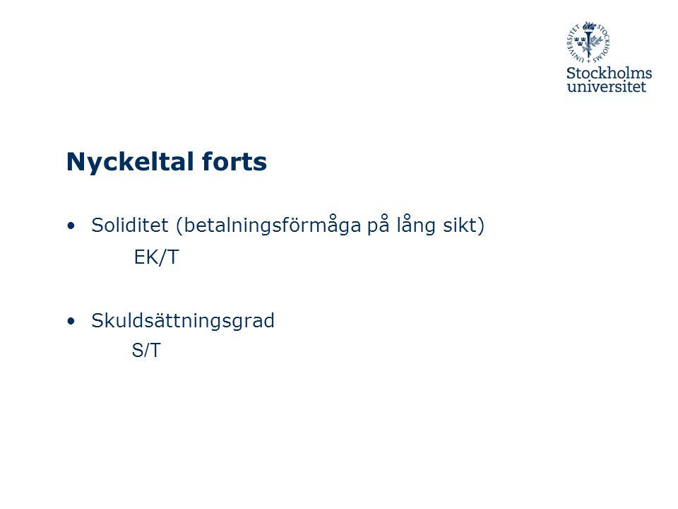 Nyckeltal forts Soliditet (betalningsförmåga på lång sikt) EK/T
