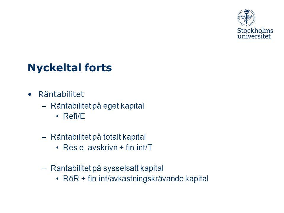 Nyckeltal forts Räntabilitet Räntabilitet på eget kapital Refi/E