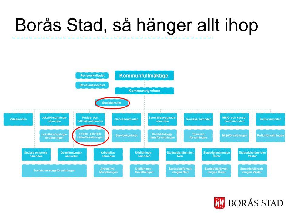 Borås Stad, så hänger allt ihop