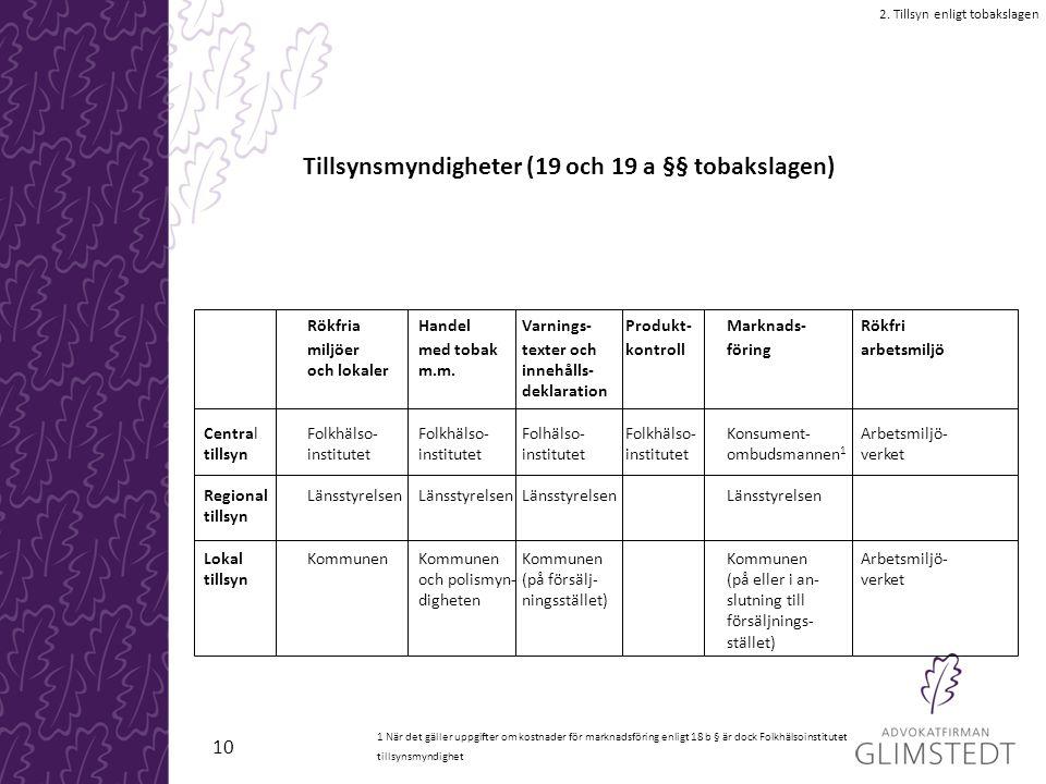 Tillsynsmyndigheter (19 och 19 a §§ tobakslagen)