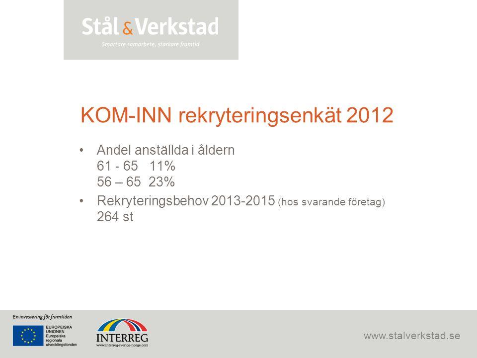 KOM-INN rekryteringsenkät 2012