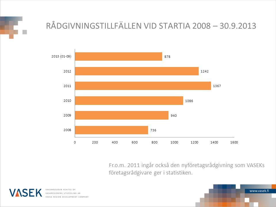 RÅDGIVNINGSTILLFÄLLEN VID STARTIA 2008 – 30.9.2013